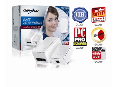 Devolo dLAN 200 AV Wireless N Starter Kit - HomePlug AV