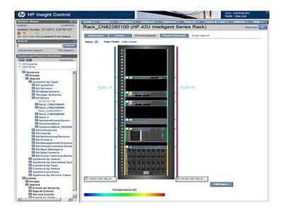 HP Insight Control - Licence