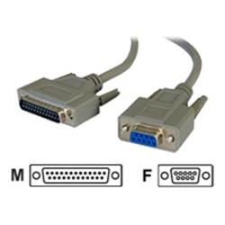 Cables Direct Printer Cable 2m